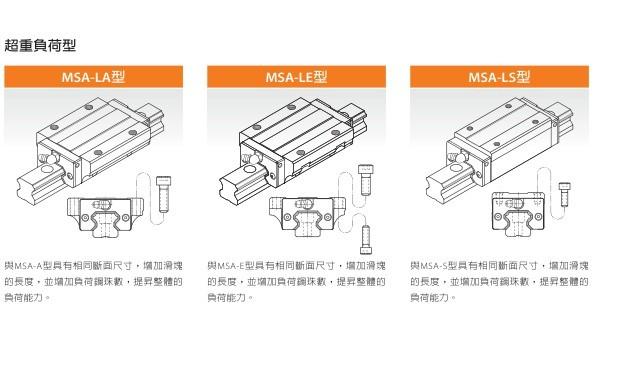 臺灣銀泰PMI直線導軌, MSA55LE類型型號選擇分類