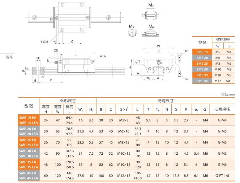 PMI导轨钢珠链带型SME30EA/SME30LEA尺寸表
